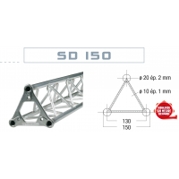 Structure Serie 150
