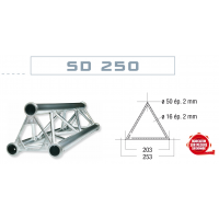 Structure Serie 250
